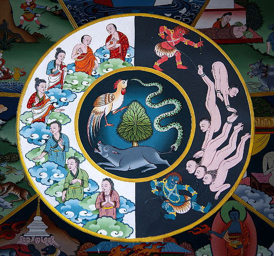 Central motif of the Buddhist Wheel of Life